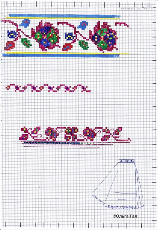 Безкоштовно схема вишивки, квітковий візерунок. Онлайн школа української вишивки Prekrasa Studio